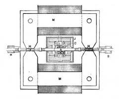 tesla-oscillator