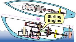 stirling-engine-boat