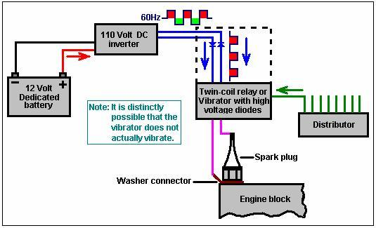 how to build your own water car at home the green optimistic rh greenoptimistic com water cooling engine diagram engine water flow diagram v8