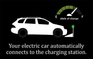 Plugless_Power_EV_Charging_Station-300x1901