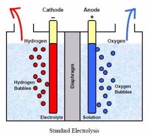 New catalyst potentially reduces cost of hydrogen electrolysis