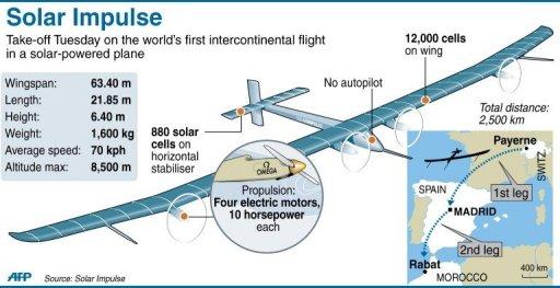 1-solarimpulse