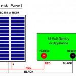 sistema de paneles solares barato