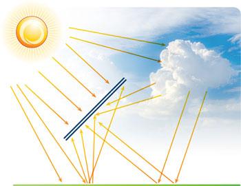 Israeli solar power