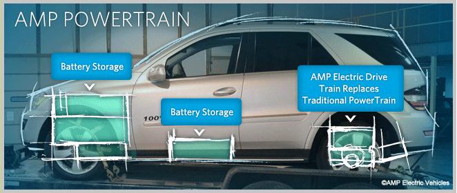 AMP Electric Vehicle Conversion