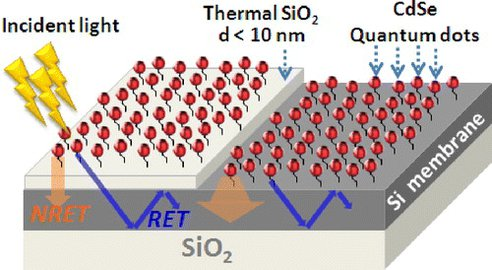 nanosolarcell.jpg.492x0_q85_crop-smart
