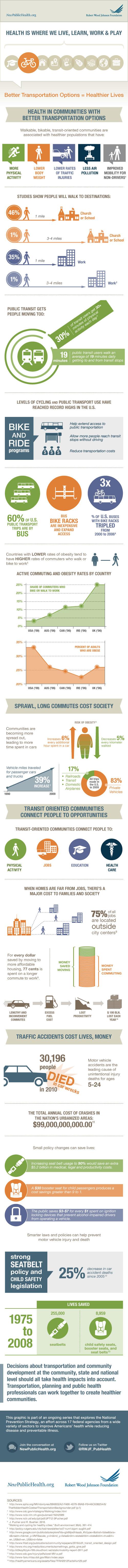 RWJF Public Transportation Health Benefits - infographic