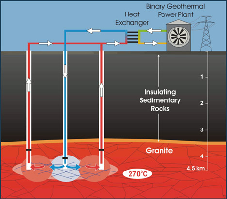 geothermal_power