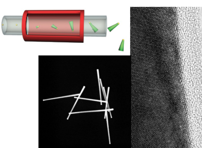 "Sol Voltaic's ""Aerotaxy"" Process Produces Gallium Arsenide Nanowires Faster and Cheaper for More Efficient Solar Panels"