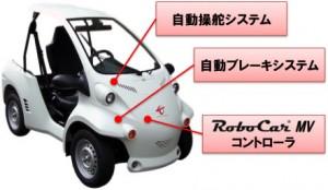 robocar-mv2