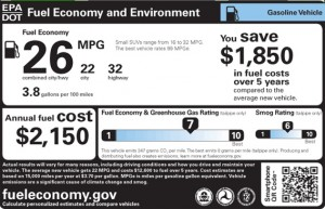Hybrid Vehicles Aren't That Great on the Highway. Really!
