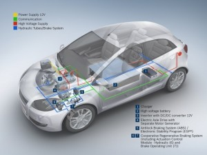 Bosch's idea of an electric car