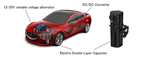 Could Mazda i-ELOOP Make ANY Car a Green Car?