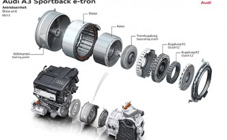 Might Electric Vehicles Adopt the Multi-Speed Gearbox?