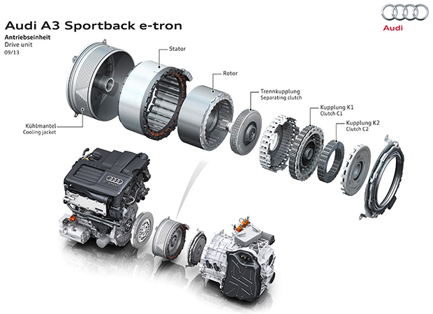 Future Electric Vehicle Transmissions May Have Multi-Speed