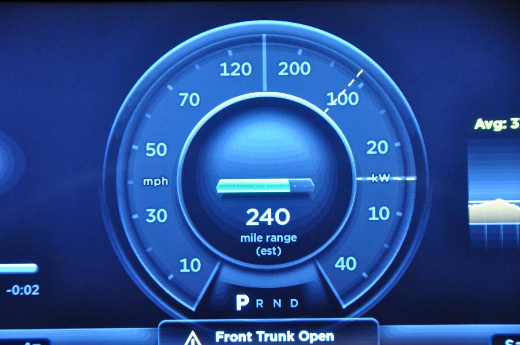 Electric Vehicle Range - Easy!