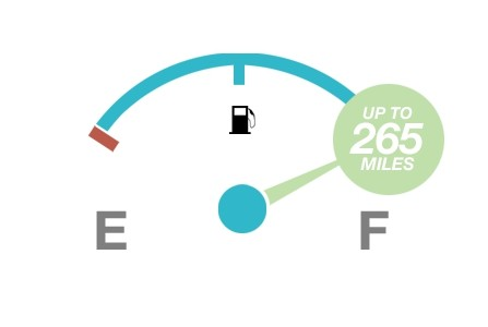 """Hyundai ix35 Fuel Cell, """"Up to 265 miles"""" (or more)"""