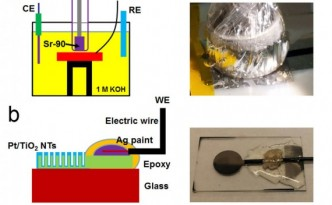 strontium-nuclear-betavoltaic-battery-640x352