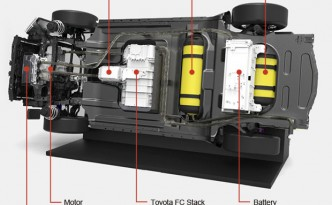 "Toyota Mirai's zero-emissions high-tech hybrid is ""the future"" of automobile transportation."