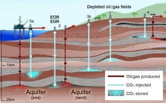 underground-hydrogen-storage