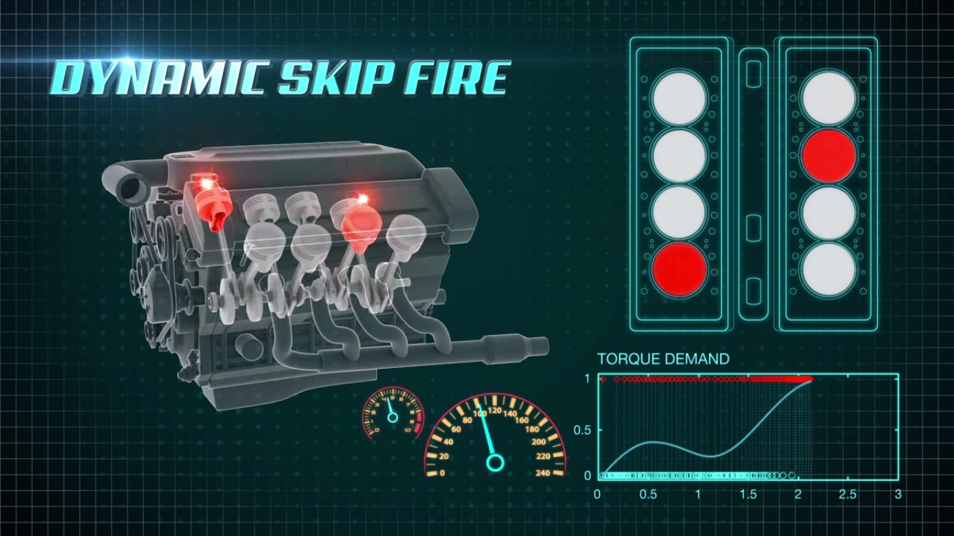 Tula Technology says Dynamic Skip Fire could improve fuel economy by 15%