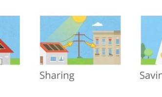 Yeloha-solar-sharing.jpg.662x0_q70_crop-scale