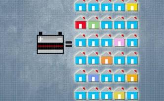 MIT-Batteries-to-Solar-Daniloff_0.jpg.662x0_q70_crop-scale